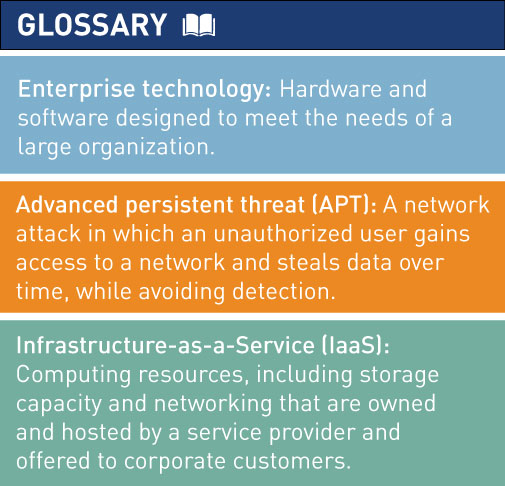 Trends_in_Enterprise_Technology_Glossary