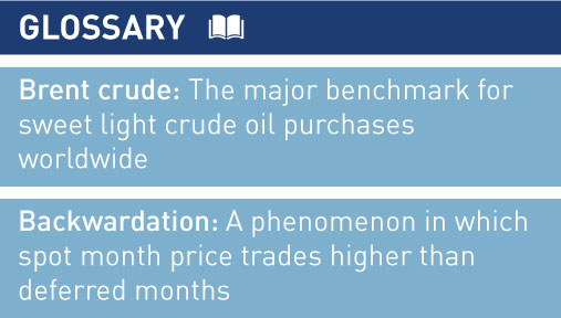 Oil-Price-Glossary