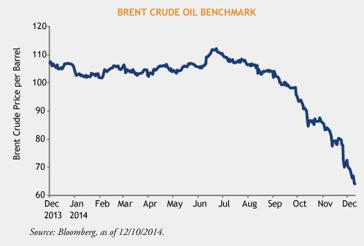 Brent Crude Oil Benchmark 2014