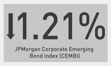 Lafferty-Emerging-Corp-Debt-Bench-1-15-15