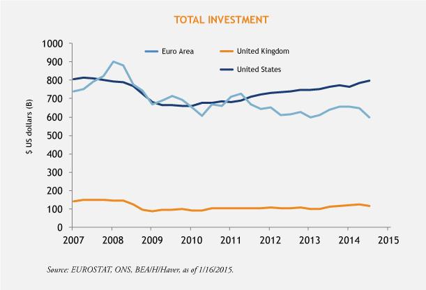 Sarlo-Euro-Central-Bank-Chart-1-20-15