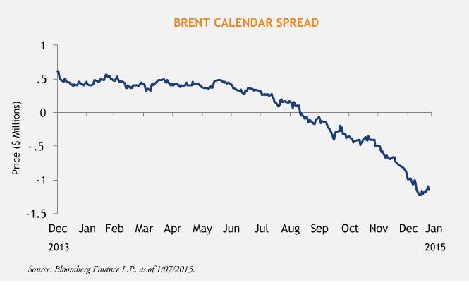 Sundaresh-Brent-Calendar-1-29-15