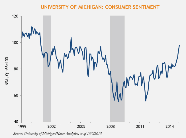 Horrigan-Consumer-Sentiment-2-5-15