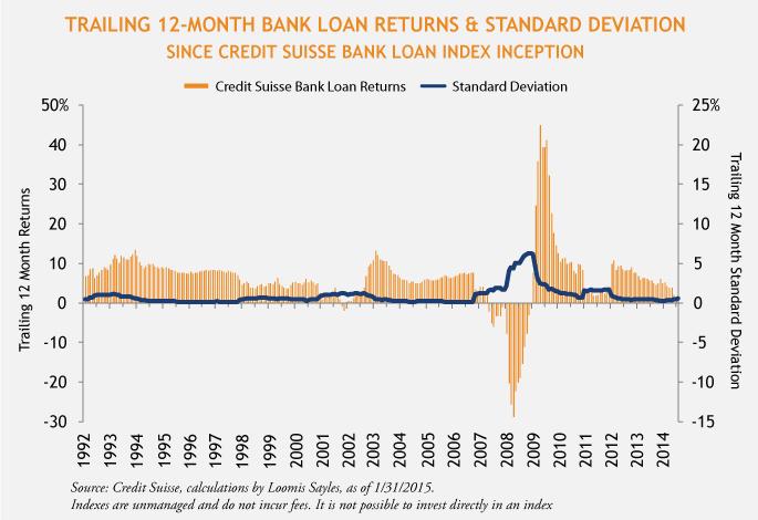 Sober-Bank-Loans-3-5-15