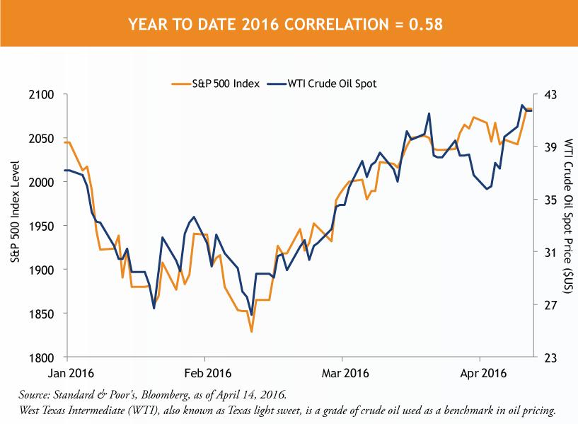 1Q-Correlation.png