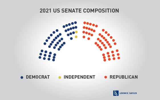 2021-Senate-Seat-Comp_f3