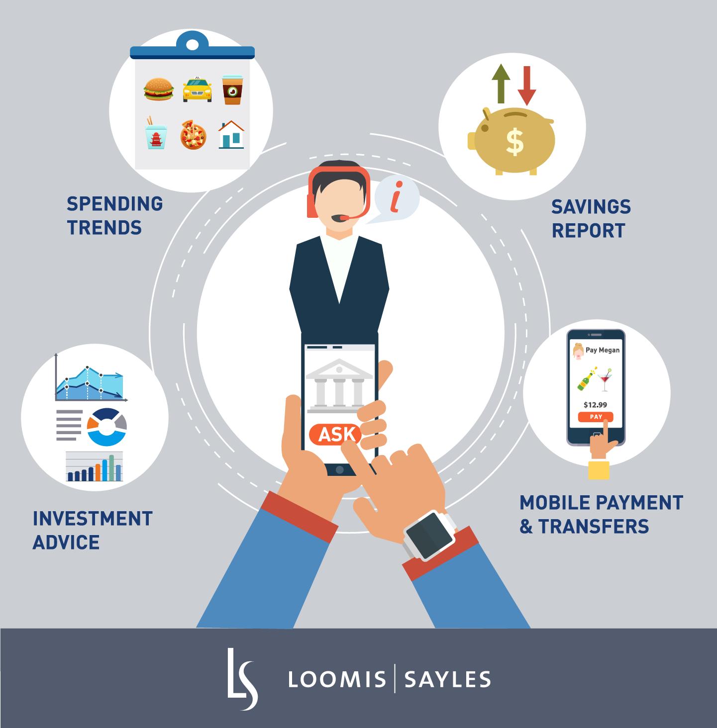 Ask Erica_Virtual Financial Advisor_Loomis Sayles.png