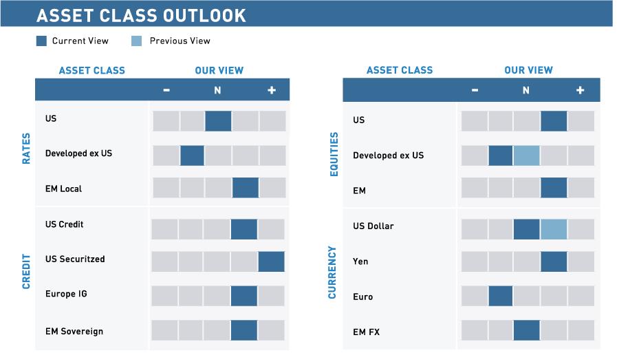 Asset-Class-Outlook-1