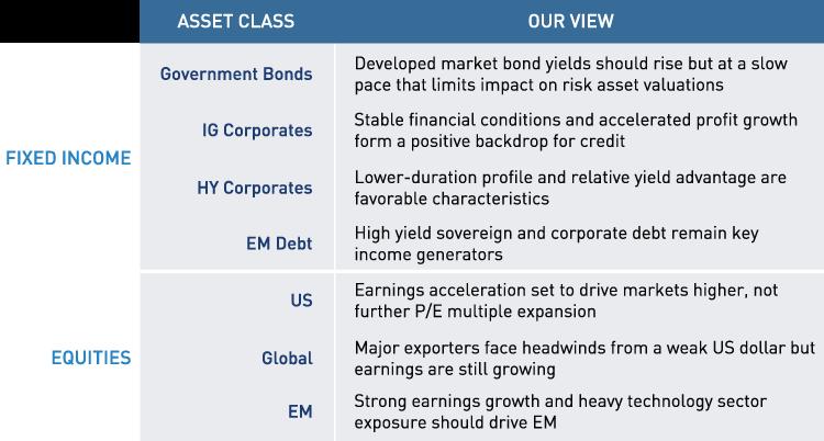 Asset-Class-Tablev3