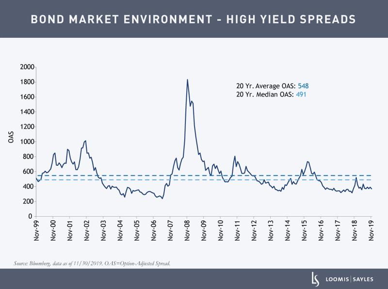 Bond-Market-EnvV3