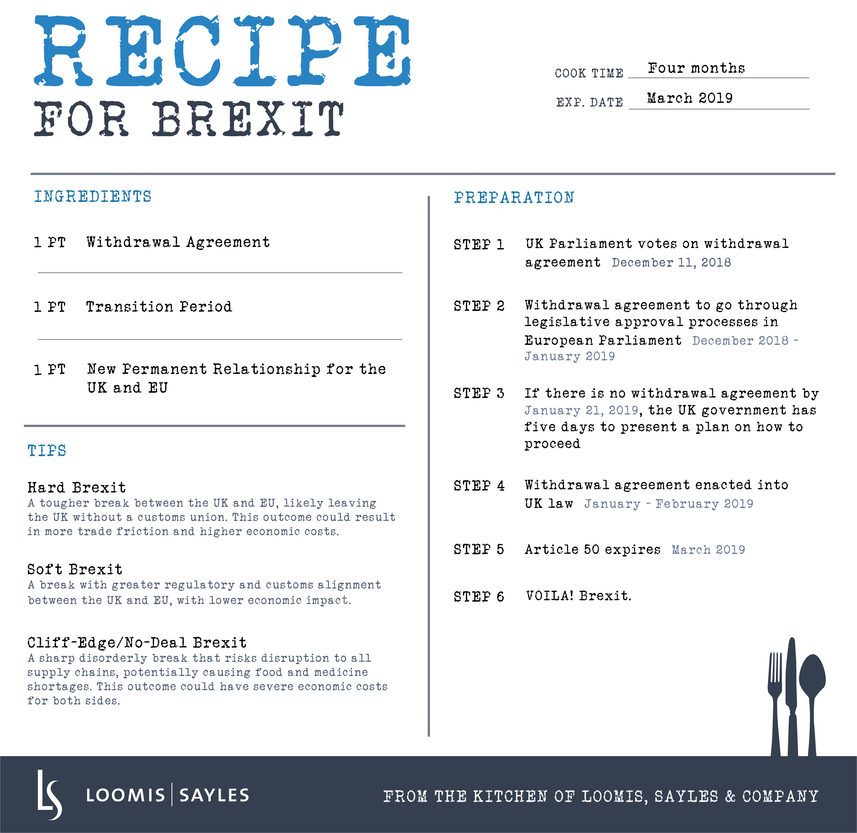 LS Brexit Recipe Graphicv3