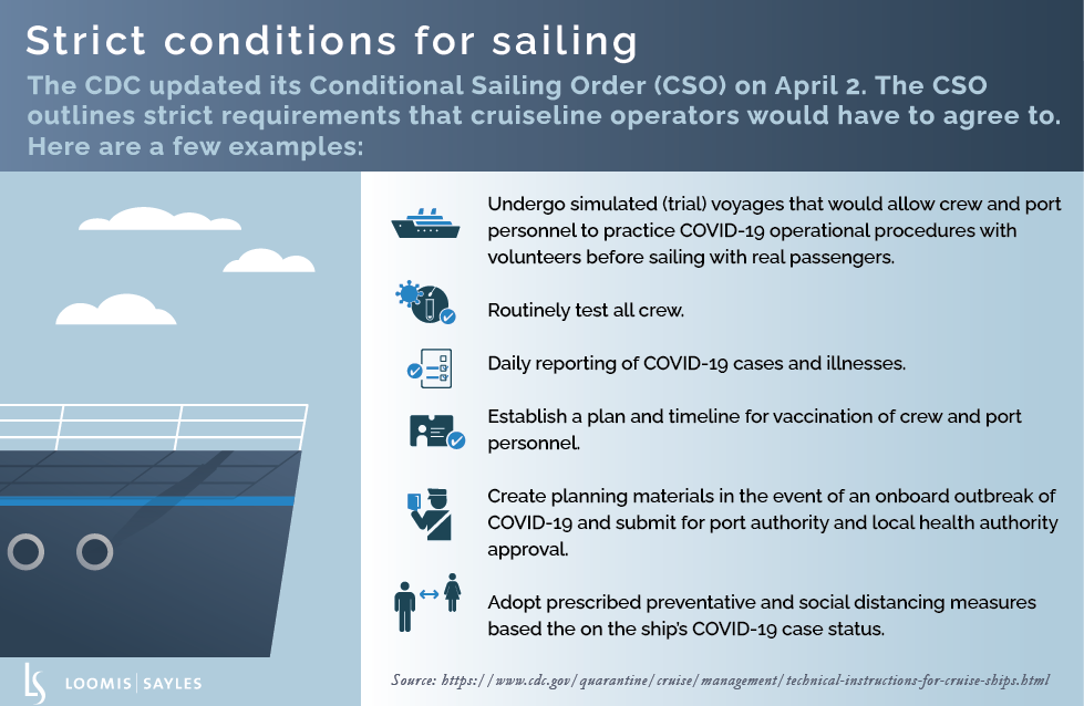 CSO-Conditions-graphicv5