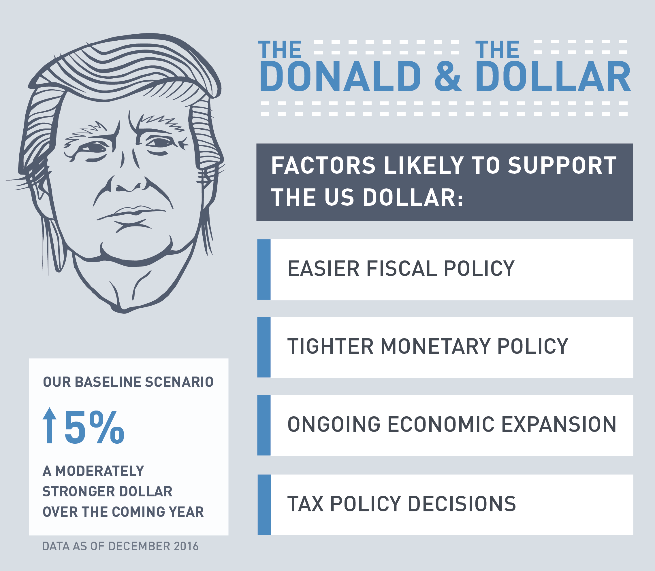 Donald and the DollarV2.png
