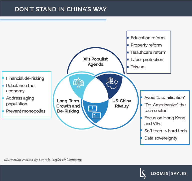 Dont-Stand-in-Chinas-Way--Blog-Graphicv2