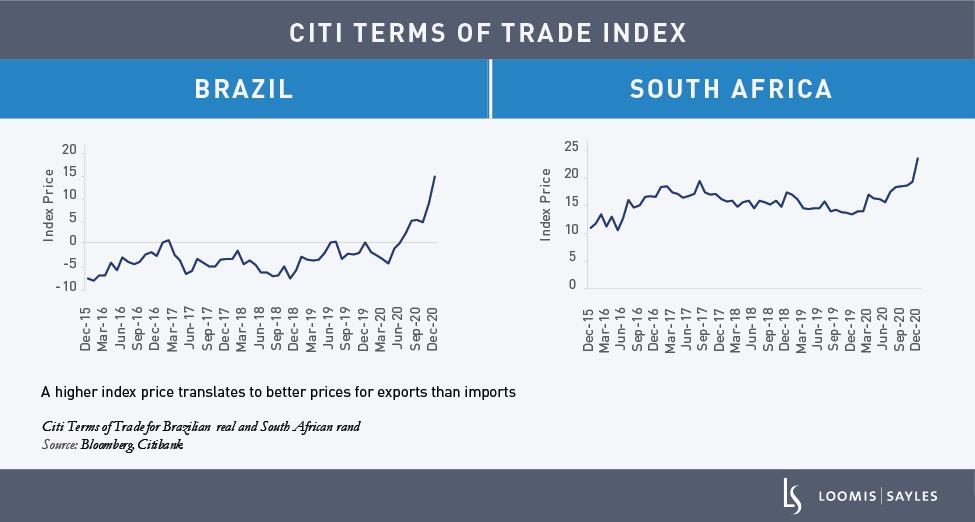 EM-Debt_terms-of-trade-chart-v3