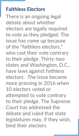 Electoral-Vote-Map_factbox1-vert
