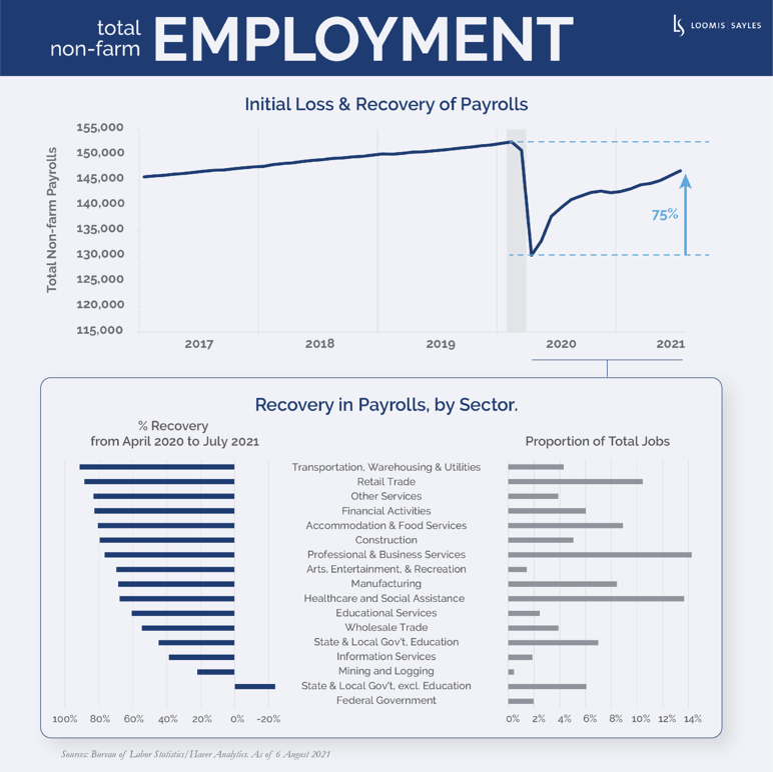 Employment-Report-v8