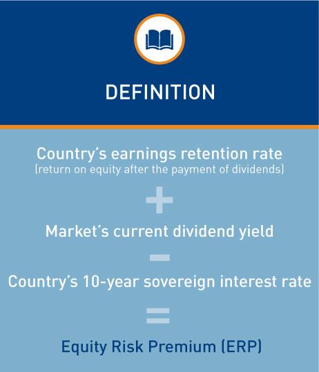 Equity-Risk-Premium-Definiton