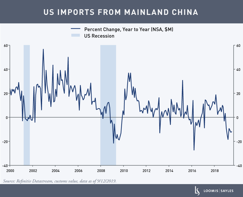 US-Imports-from-Chinav4