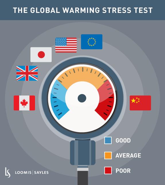 Global-Banks-Stress-Testv2