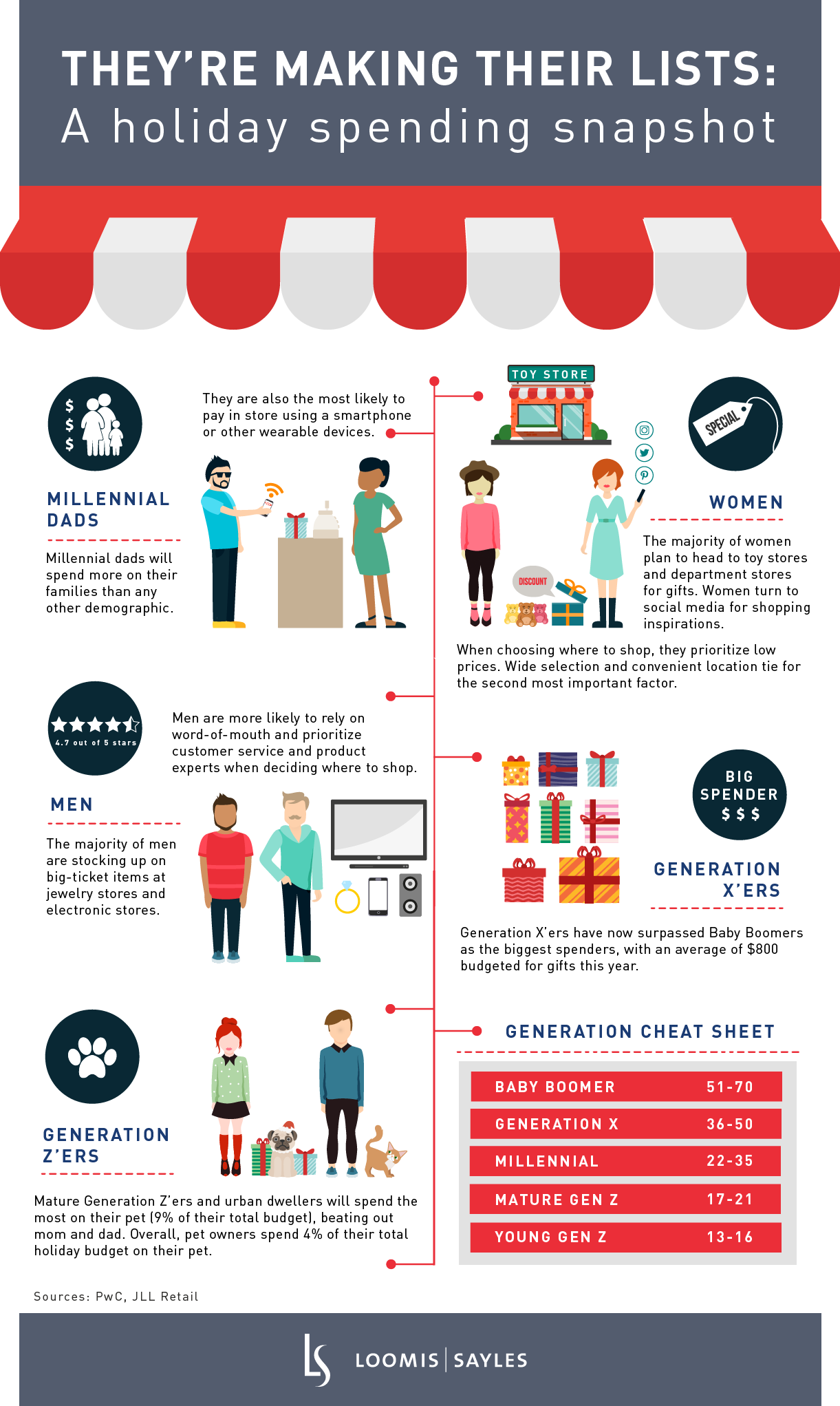 Holiday Retail Trends.png