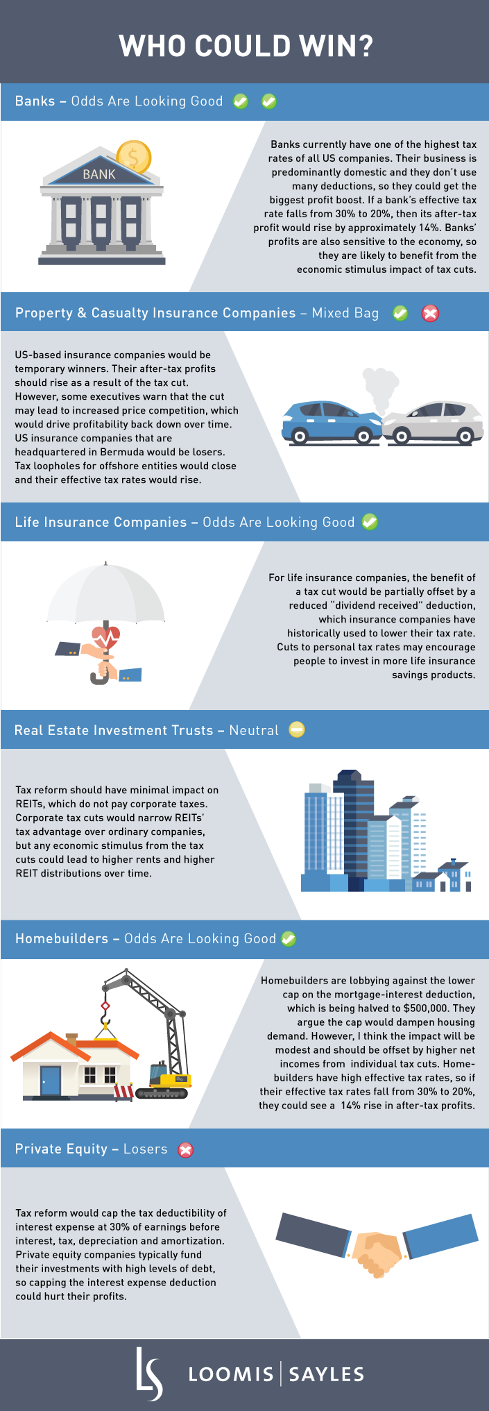 Impact-of-tax-reform-inforgraphic7.png