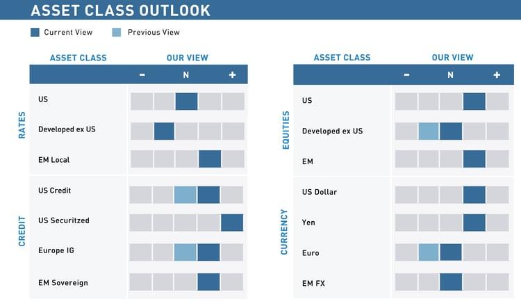 Asset Class Outlookv6-01