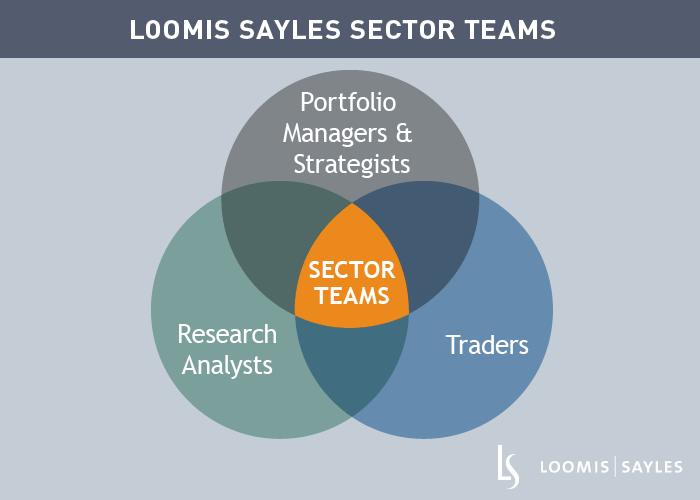 LS-Sector-Teams-Outlook.png