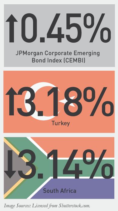 Lafferty-Emerging-USD-Corp-Debt-Bench-2-26-16.png