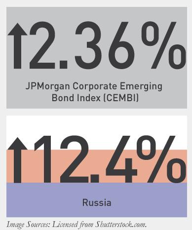 Lafferty-Emerging-USD-Corp-Debt-Bench-4-15-15