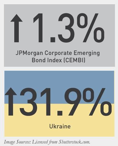 Lafferty-Emerging-USD-Corp-Debt-Bench-8-3-15