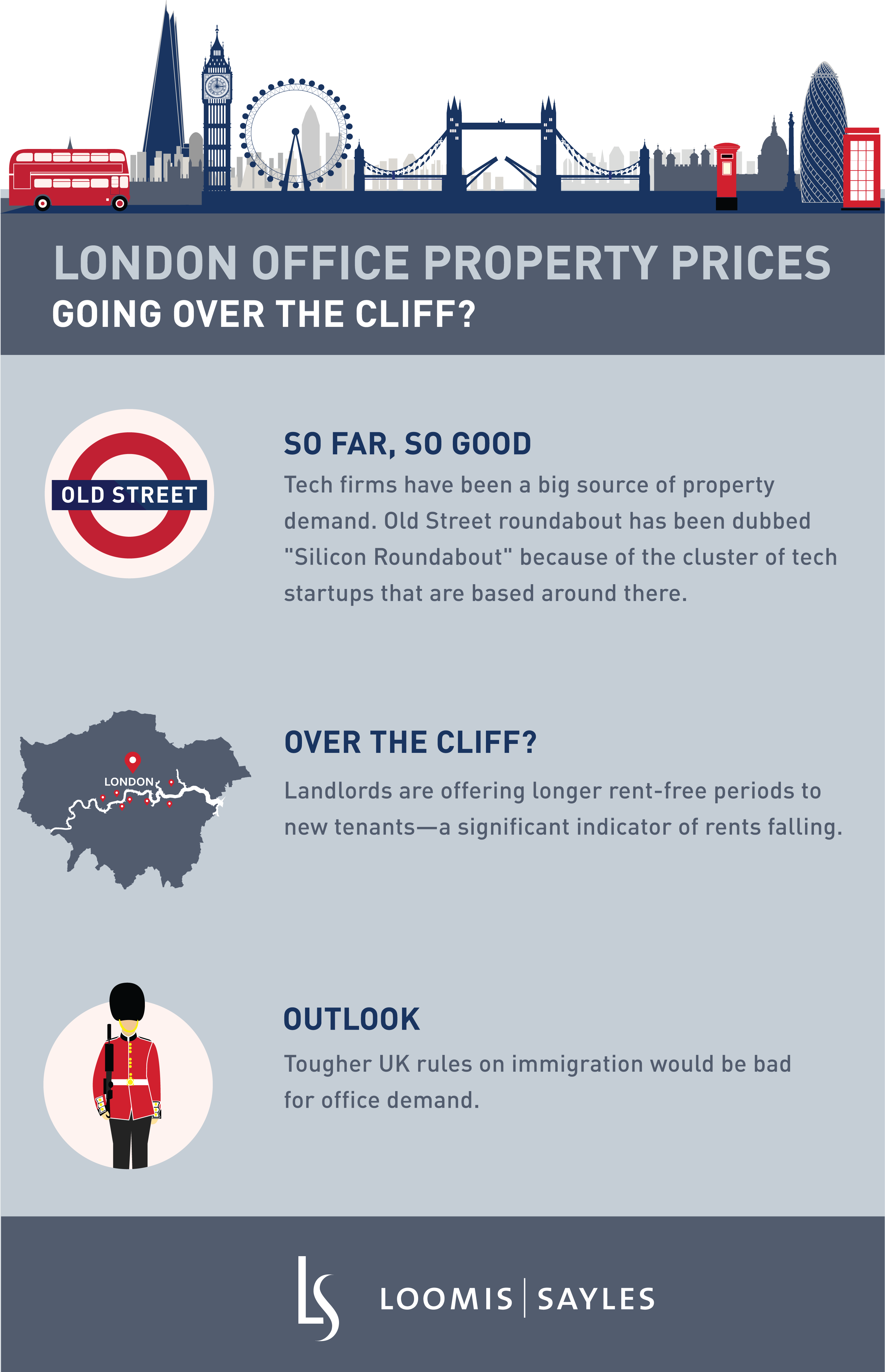 London-Office-Prices_v5.png