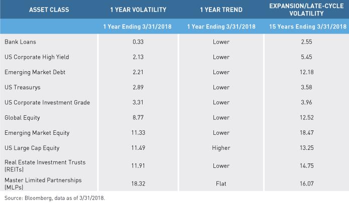 M.-Murphy-Asset-Class-Table_v2