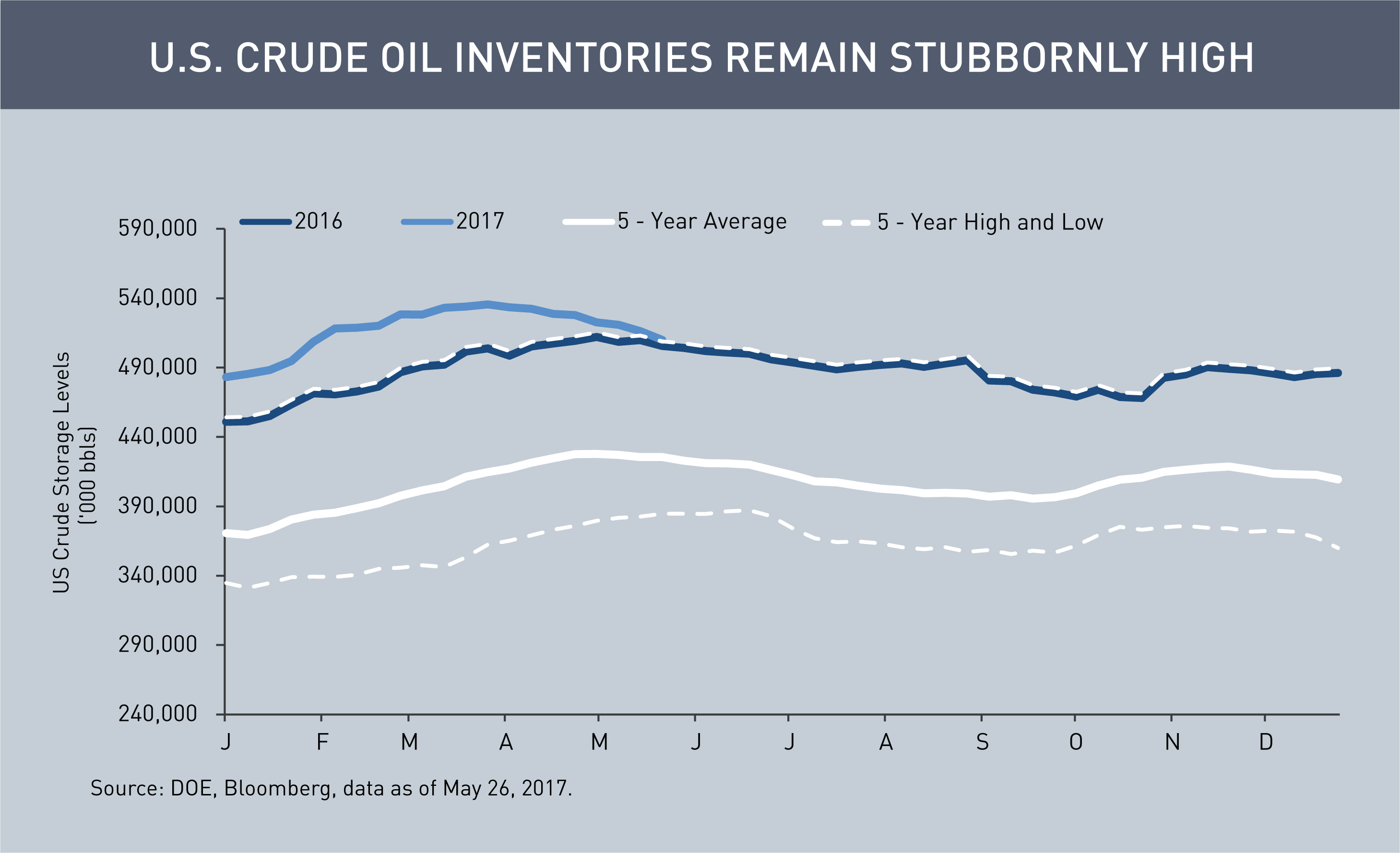 OPEC Chart 1.png