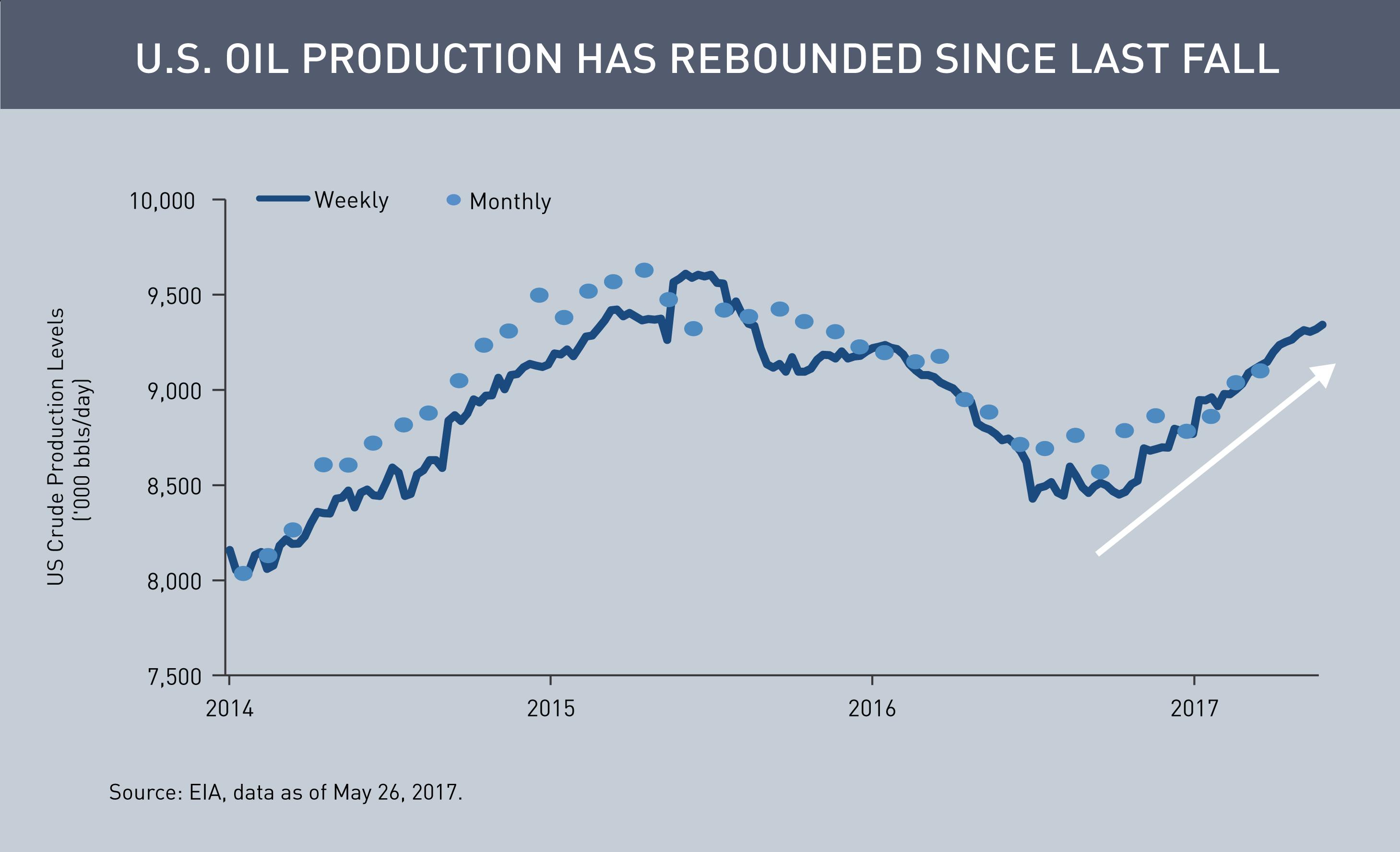 OPEC Chart 2.png