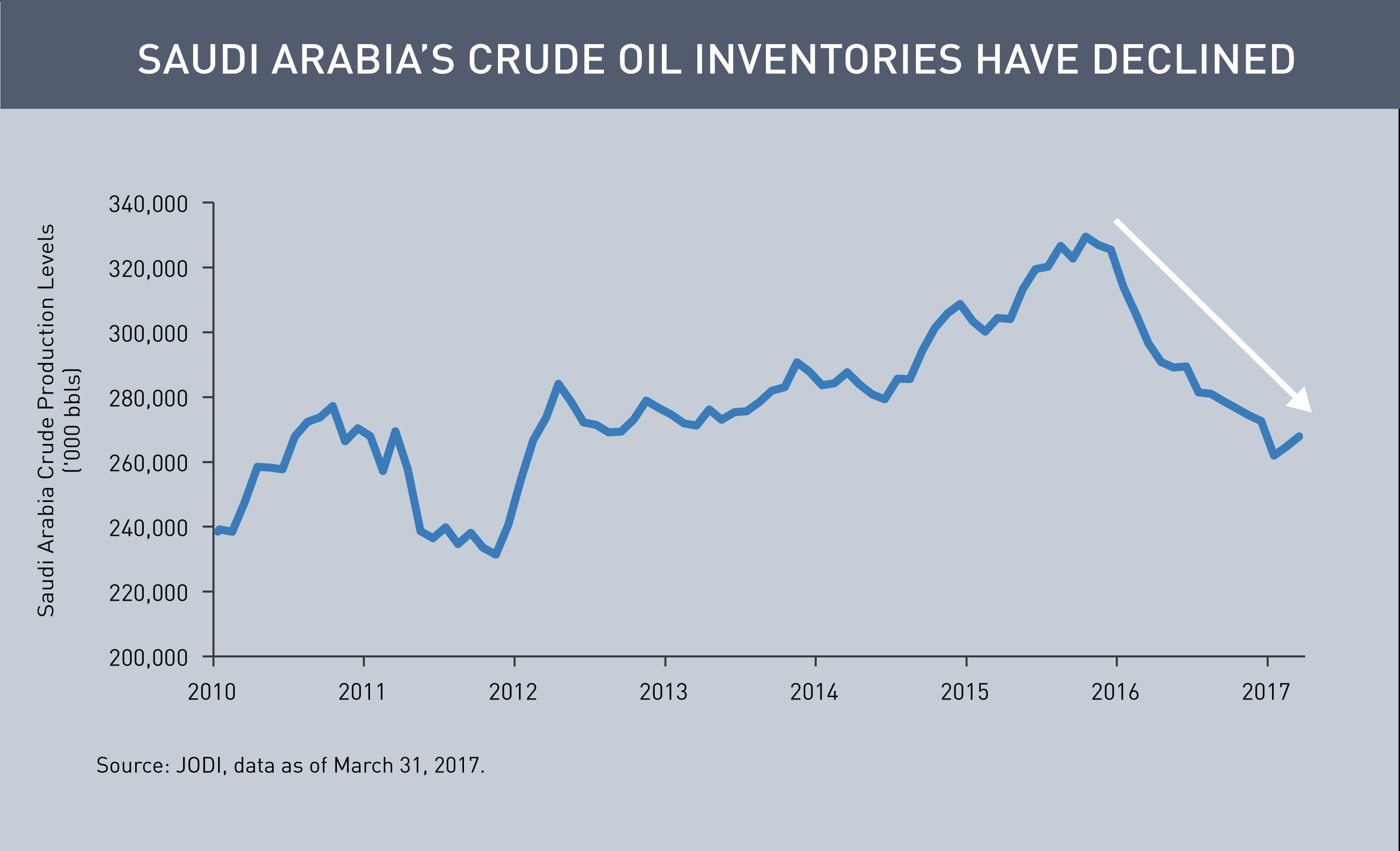 OPEC Chart 3.png