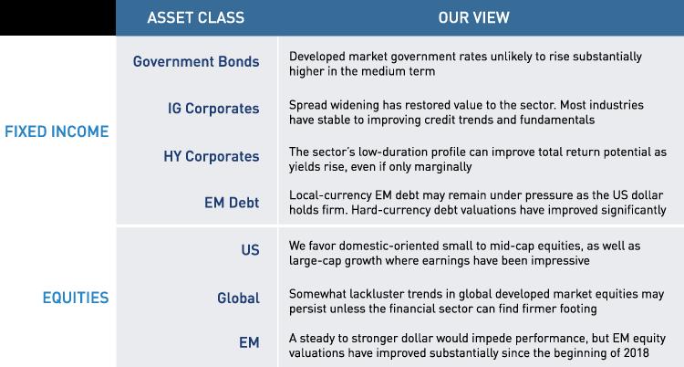 Asset-Class-Table-Q3v2