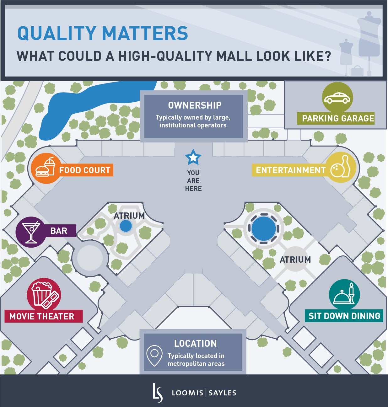Quality Mall PropertiesV2.png