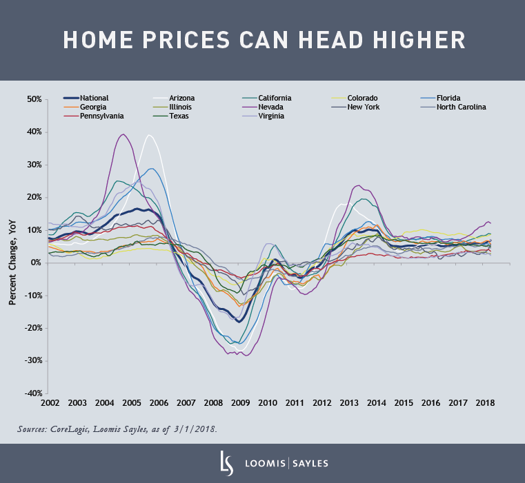 Home-Prices-Can-Head-Higherv3