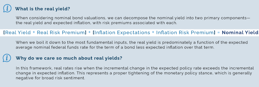 Real-Yields-Call-outv3