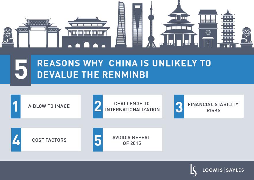 Renmenbi-5-Reason-WhyV5