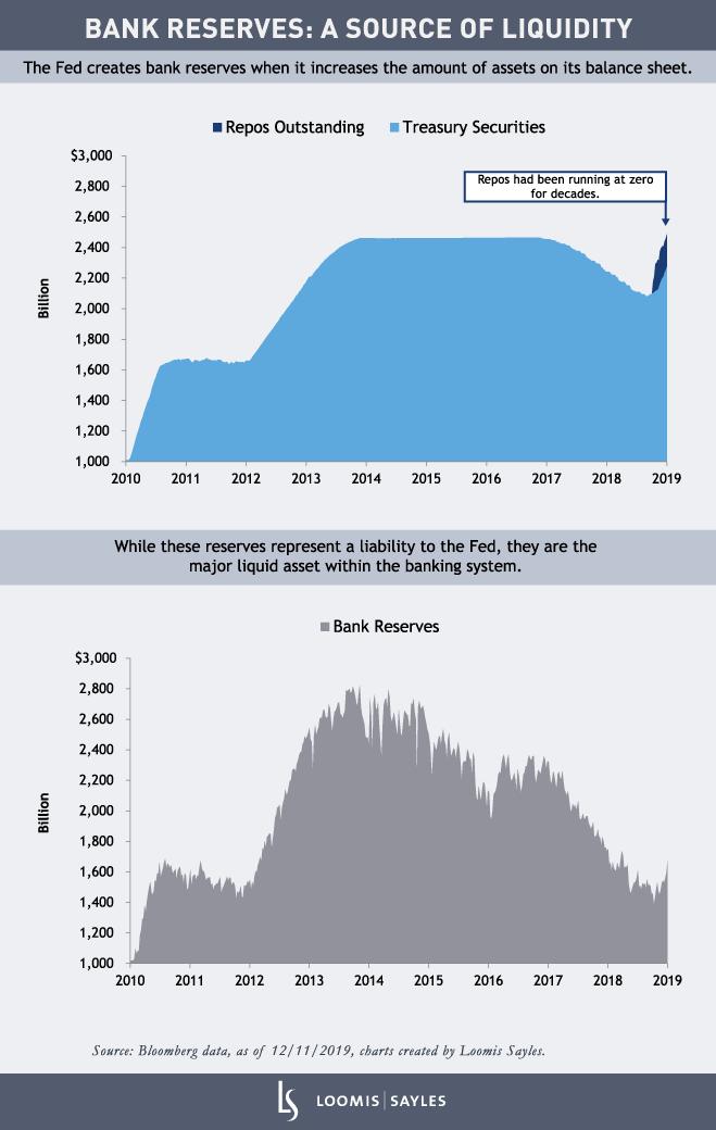 Repo-Market-and-Monetary-Policyv4