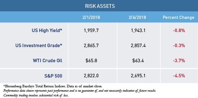 Risk-Assets-Tablev2.png