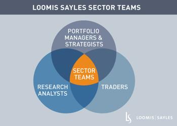 Sector-Teams-Tri-Circle