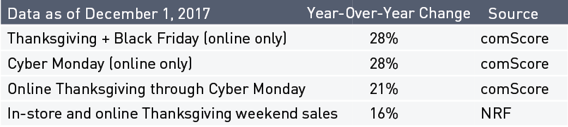 Table for Retail Trends-1.png
