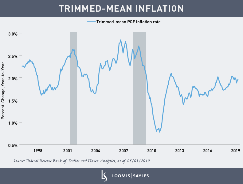 Trimmed-Mean-Inflation