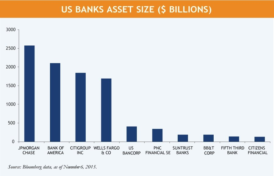 US-Banking-Conference-w.-Y-axis.jpg