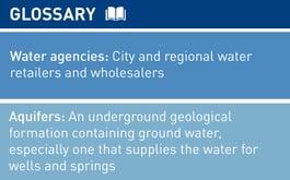 Water-Glossary
