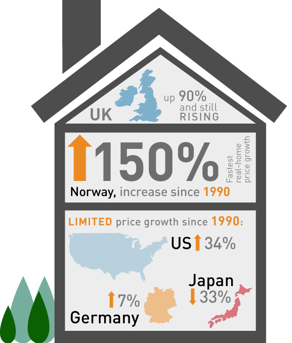 housing-bubble-infographic-v3.png