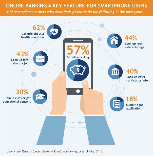 Smartphone-Banking_Final-1